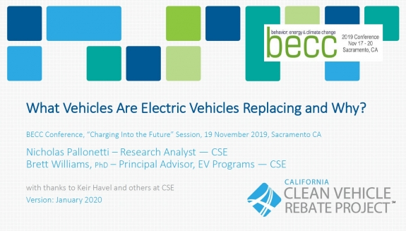 "Title slide of the presentation ""What Vehicles Are Electric Vehicles Replacing and Why?"""